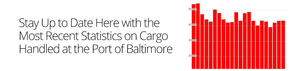 Stay Up to Date Here with the Most Recent Statistics on Cargo Handled at the Port of Baltimore